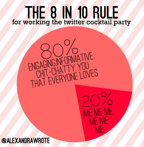 8 in 10 twitter pie chart alexandra wrote IEP