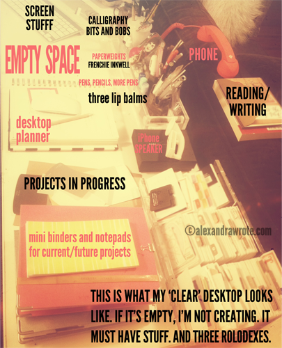 ©alexandrawrote desk clutter